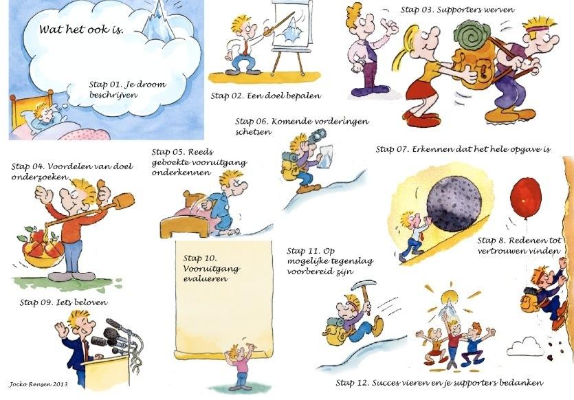 12 stappen in beeld